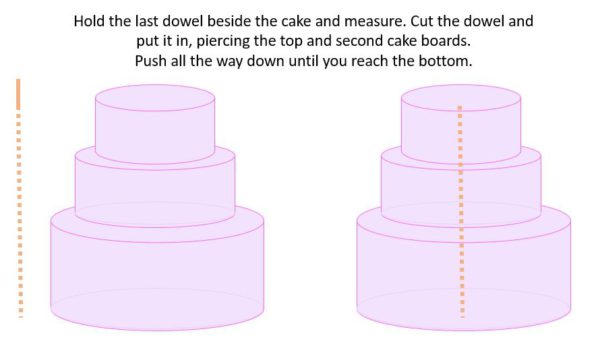 How to tier a wedding cake - Step 3
