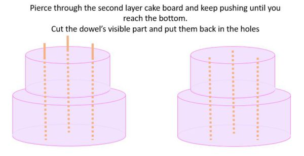 How to tier a wedding cake - Step 2